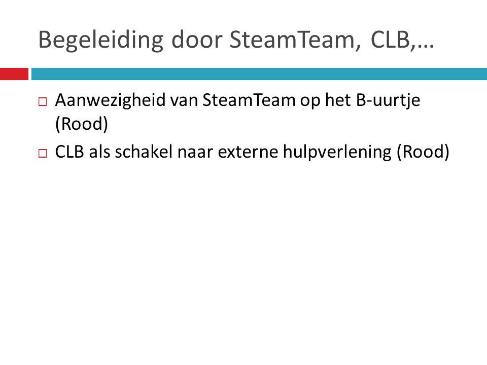 Begeleiding door SteamTeam, CLB,…  Aanwezigheid van SteamTeam op het B-uurtje (Rood)  CLB als schakel naar externe hulpverlening (Rood)