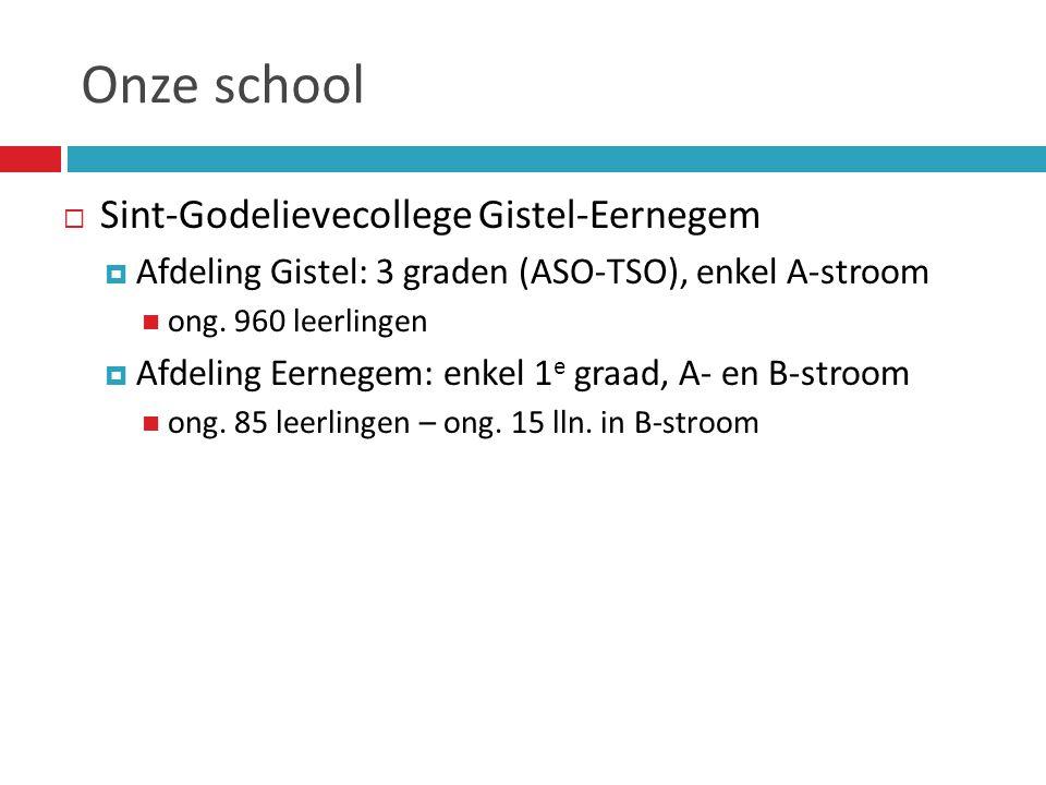 Onze school  Sint-Godelievecollege Gistel-Eernegem  Afdeling Gistel: 3 graden (ASO-TSO), enkel A-stroom  ong. 960 leerlingen  Afdeling Eernegem: e