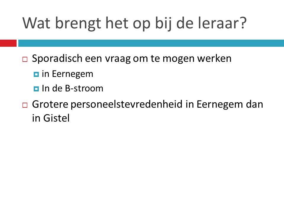 Wat brengt het op bij de leraar?  Sporadisch een vraag om te mogen werken  in Eernegem  In de B-stroom  Grotere personeelstevredenheid in Eernegem