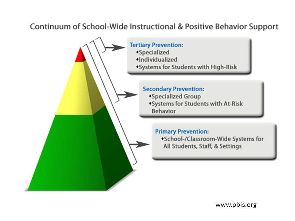 Visie op B-stroom  Wat voor onderwijs willen we in de B-stroom.
