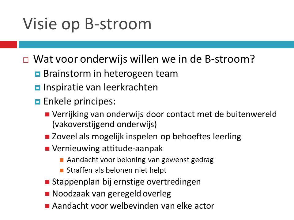 Visie op B-stroom  Wat voor onderwijs willen we in de B-stroom?  Brainstorm in heterogeen team  Inspiratie van leerkrachten  Enkele principes:  V