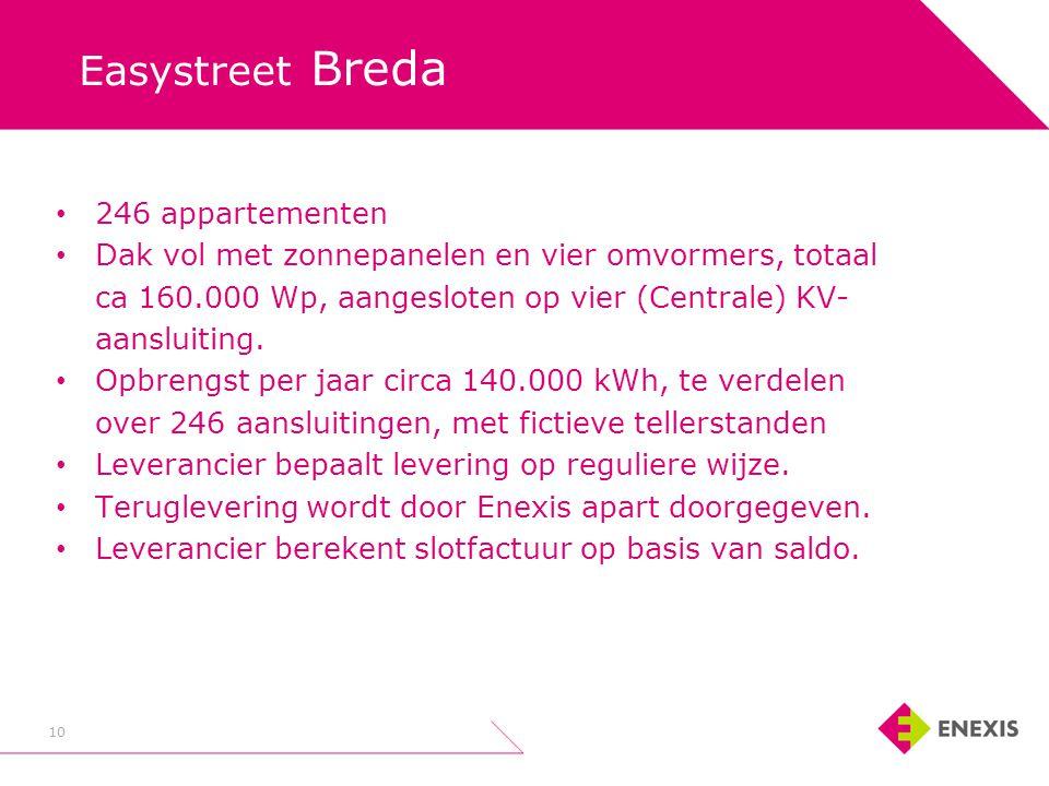 10 Easystreet Breda • 246 appartementen • Dak vol met zonnepanelen en vier omvormers, totaal ca 160.000 Wp, aangesloten op vier (Centrale) KV- aanslui