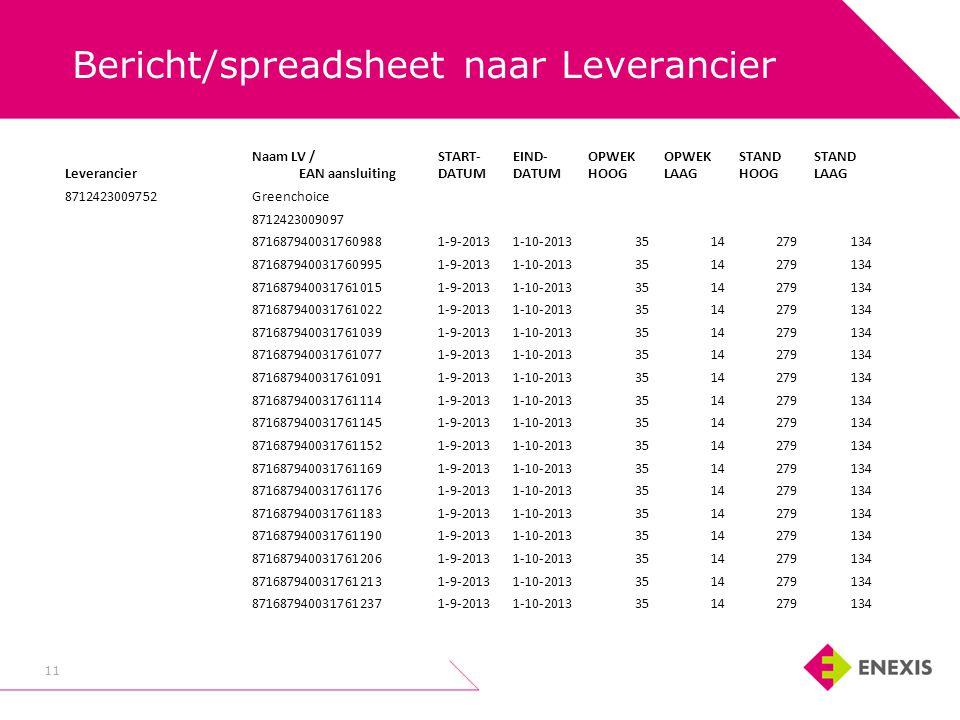 11 Bericht/spreadsheet naar Leverancier Leverancier Naam LV / EAN aansluiting START- DATUM EIND- DATUM OPWEK HOOG OPWEK LAAG STAND HOOG STAND LAAG 871