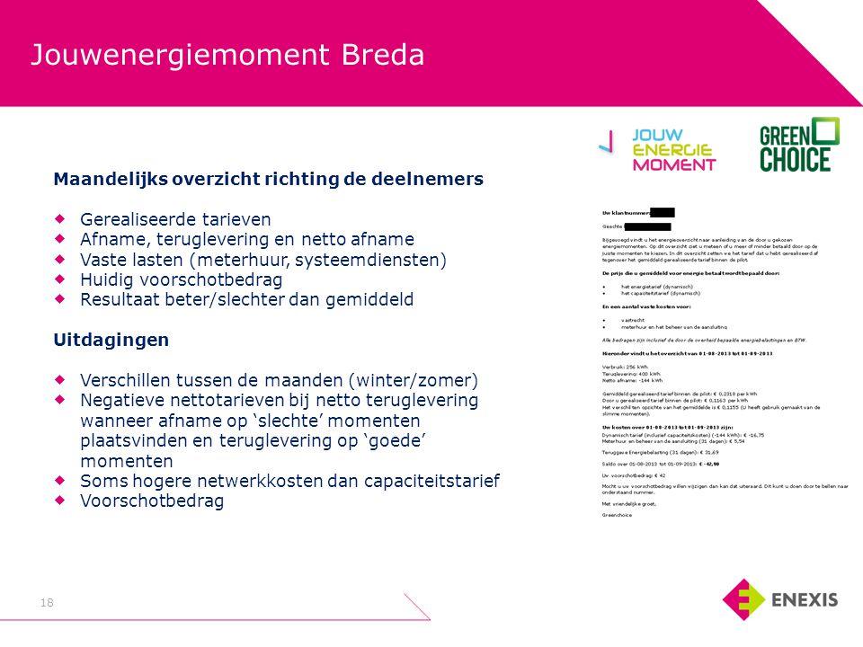 Jouwenergiemoment Breda 18 Maandelijks overzicht richting de deelnemers  Gerealiseerde tarieven  Afname, teruglevering en netto afname  Vaste laste