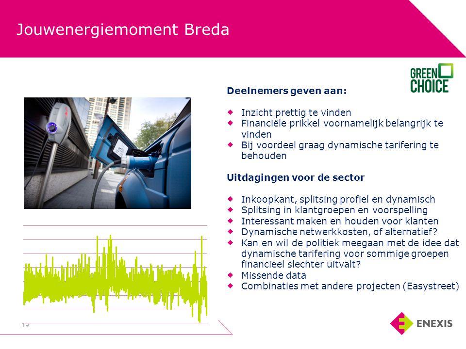 Jouwenergiemoment Breda 19 Deelnemers geven aan:  Inzicht prettig te vinden  Financiële prikkel voornamelijk belangrijk te vinden  Bij voordeel gra