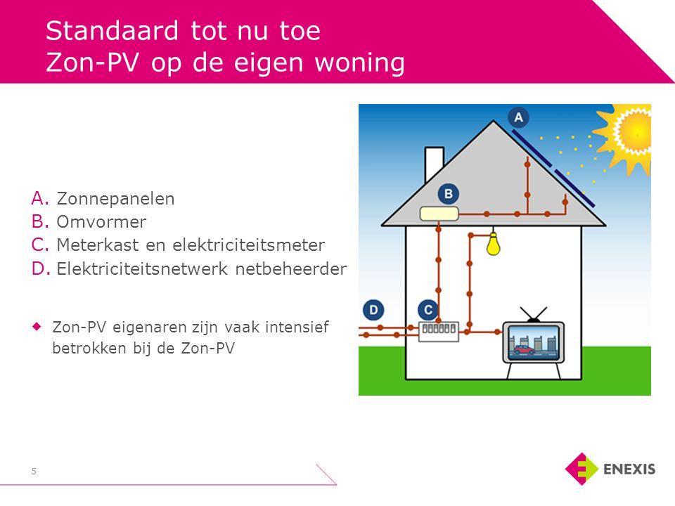 5 Standaard tot nu toe Zon-PV op de eigen woning 5 A.