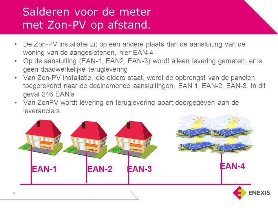 9 9 Salderen voor de meter met Zon-PV op afstand. •De Zon-PV installatie zit op een andere plaats dan de aansluiting van de woning van de aangeslotene