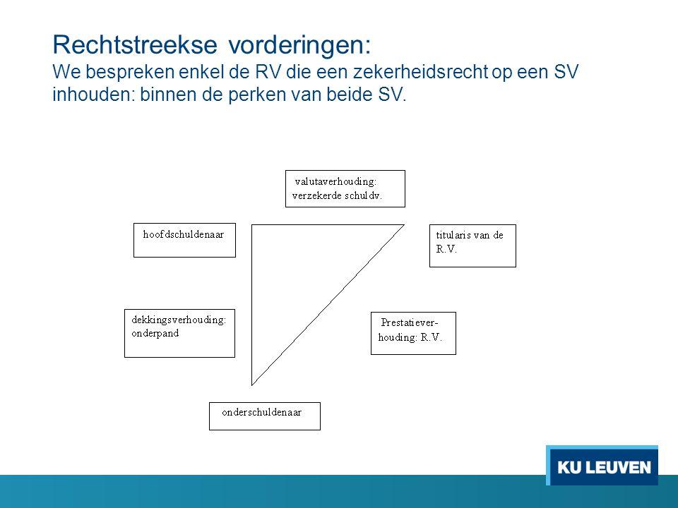 Rechtstreekse vorderingen: We bespreken enkel de RV die een zekerheidsrecht op een SV inhouden: binnen de perken van beide SV.