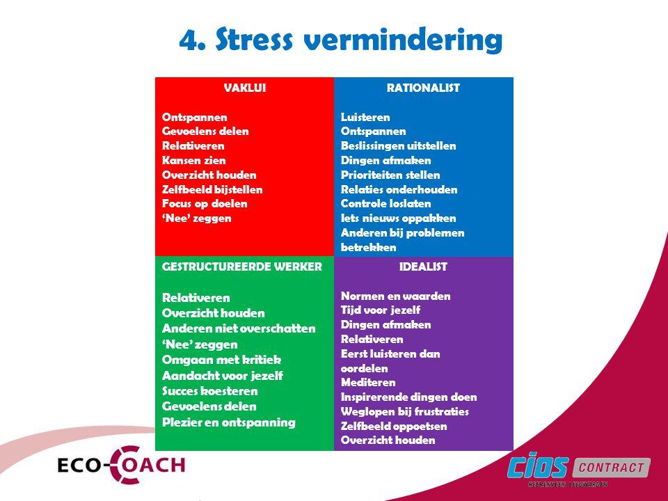 4. Stress vermindering VAKLUI Ontspannen Gevoelens delen Relativeren Kansen zien Overzicht houden Zelfbeeld bijstellen Focus op doelen 'Nee' zeggen GE