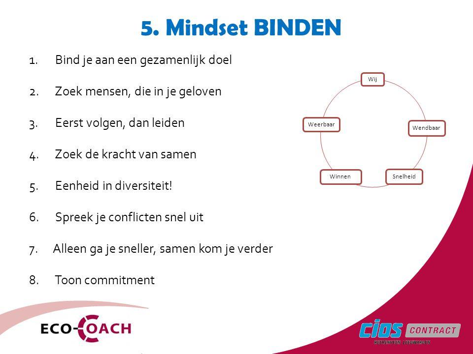 5. Mindset BINDEN 1. Bind je aan een gezamenlijk doel 2. Zoek mensen, die in je geloven 3. Eerst volgen, dan leiden 4. Zoek de kracht van samen 5. Een