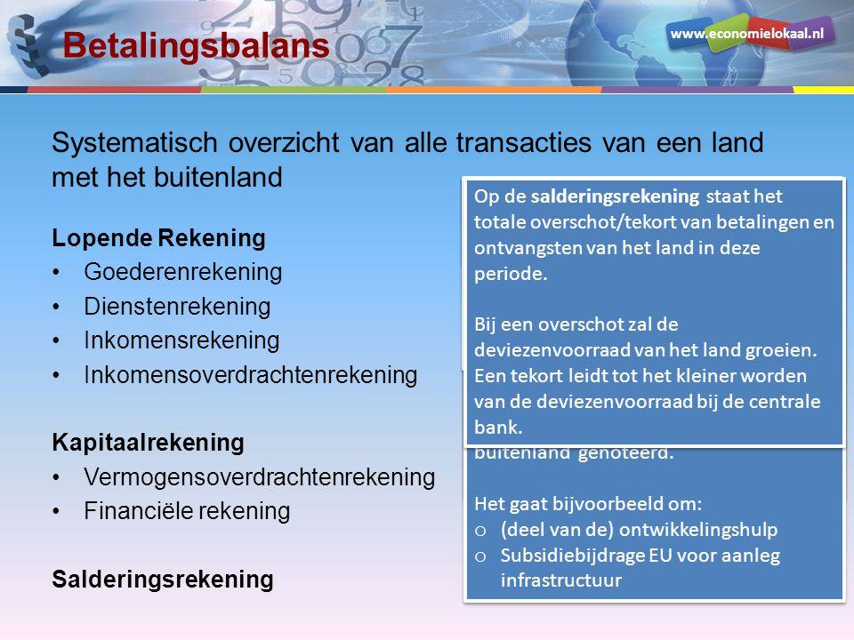 www.economielokaal.nl Betalingsbalans Lopende Rekening •Goederenrekening •Dienstenrekening •Inkomensrekening •Inkomensoverdrachtenrekening Kapitaalrek