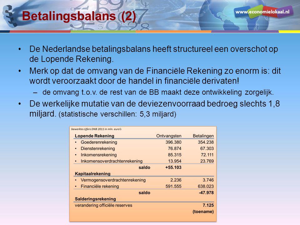 www.economielokaal.nl Betalingsbalans (2) •De Nederlandse betalingsbalans heeft structureel een overschot op de Lopende Rekening. •Merk op dat de omva