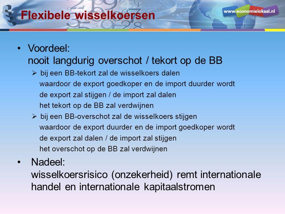 www.economielokaal.nl Flexibele wisselkoersen •Voordeel: nooit langdurig overschot / tekort op de BB  bij een BB-tekort zal de wisselkoers dalen waar