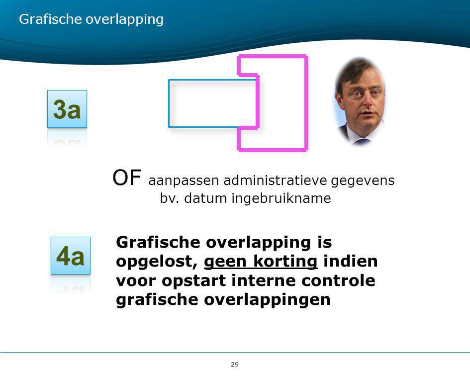 29 Grafische overlapping OF aanpassen administratieve gegevens bv.