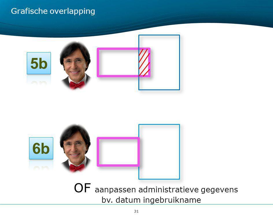 31 Grafische overlapping OF aanpassen administratieve gegevens bv. datum ingebruikname