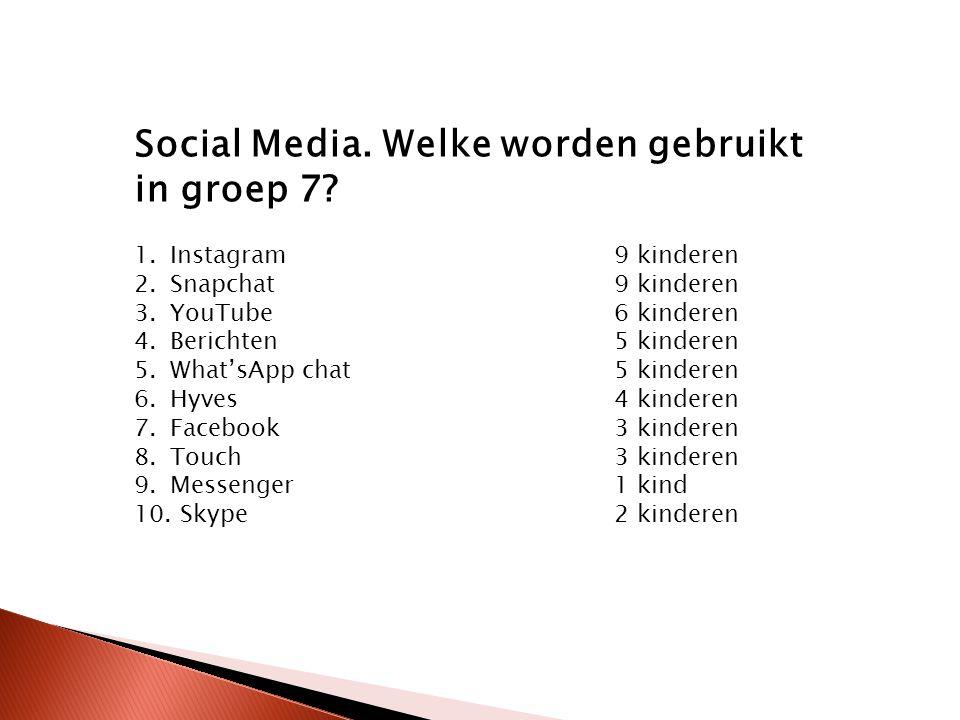 Social Media. Welke worden gebruikt in groep 7? 1.Instagram9 kinderen 2.Snapchat9 kinderen 3.YouTube6 kinderen 4.Berichten5 kinderen 5.What'sApp chat5