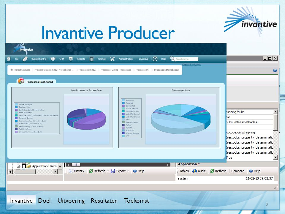 Invantive Producer Idee Specificaties in repository Invantive Estate 3 • Idee / strategie InvantiveUitvoeringResultatenToekomst • Specificaties • Invantive Producer • Projectmanagement software Doel