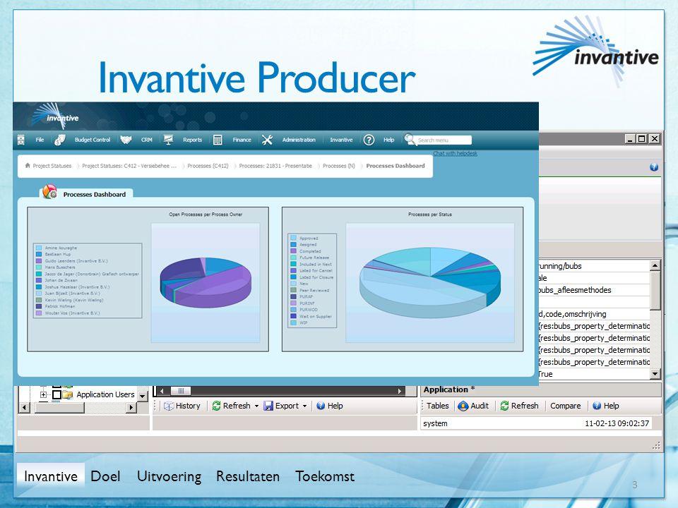 Software genereren Level editor Snel reageren Alleen gewenste functionaliteit 4 InvantiveUitvoeringResultatenToekomstDoel