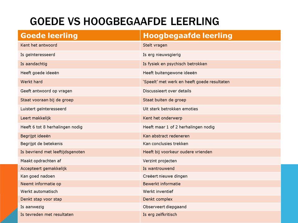 GOEDE VS HOOGBEGAAFDE LEERLING