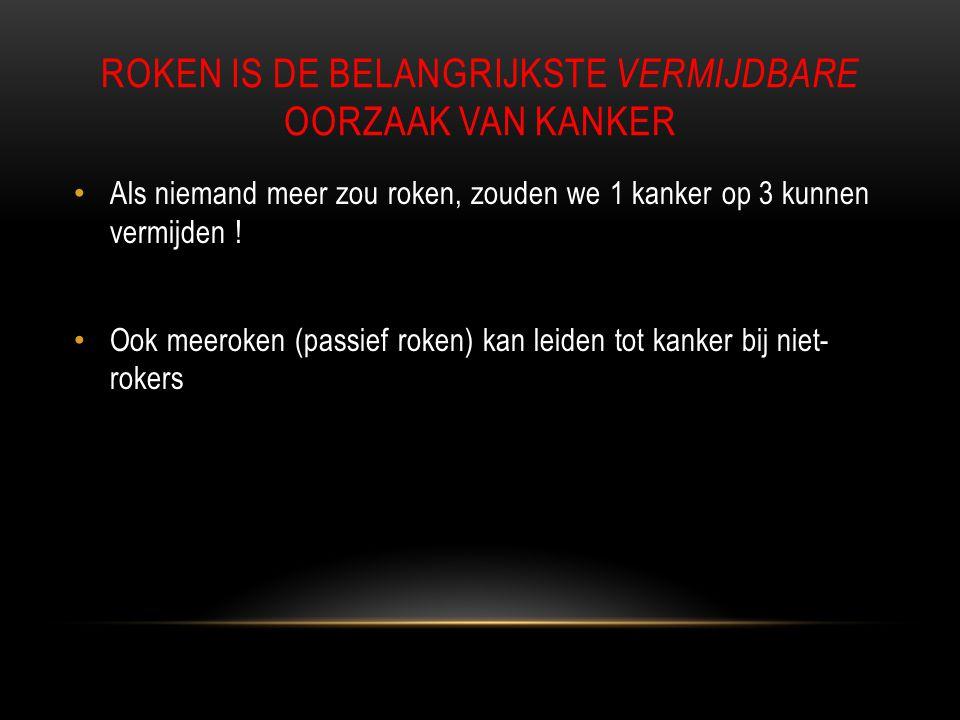 ROKEN IS DE BELANGRIJKSTE VERMIJDBARE OORZAAK VAN KANKER • Als niemand meer zou roken, zouden we 1 kanker op 3 kunnen vermijden ! • Ook meeroken (pass
