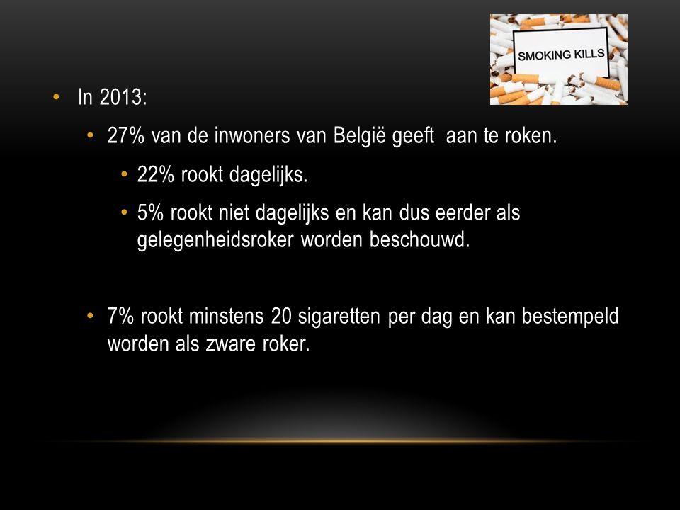 • In 2013: • 27% van de inwoners van België geeft aan te roken. • 22% rookt dagelijks. • 5% rookt niet dagelijks en kan dus eerder als gelegenheidsrok