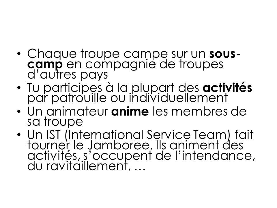 • Chaque troupe campe sur un sous- camp en compagnie de troupes d'autres pays • Tu participes à la plupart des activités par patrouille ou individuellement • Un animateur anime les membres de sa troupe • Un IST (International Service Team) fait tourner le Jamboree.