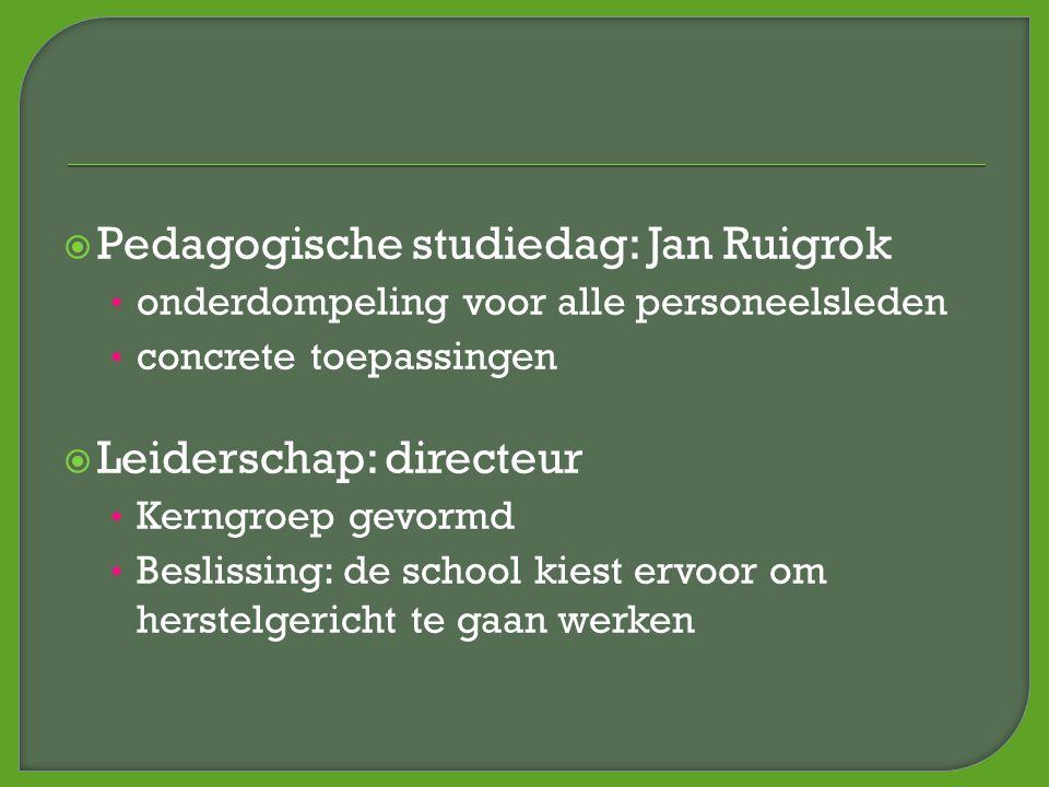  Pedagogische studiedag: Jan Ruigrok • onderdompeling voor alle personeelsleden • concrete toepassingen  Leiderschap: directeur • Kerngroep gevormd