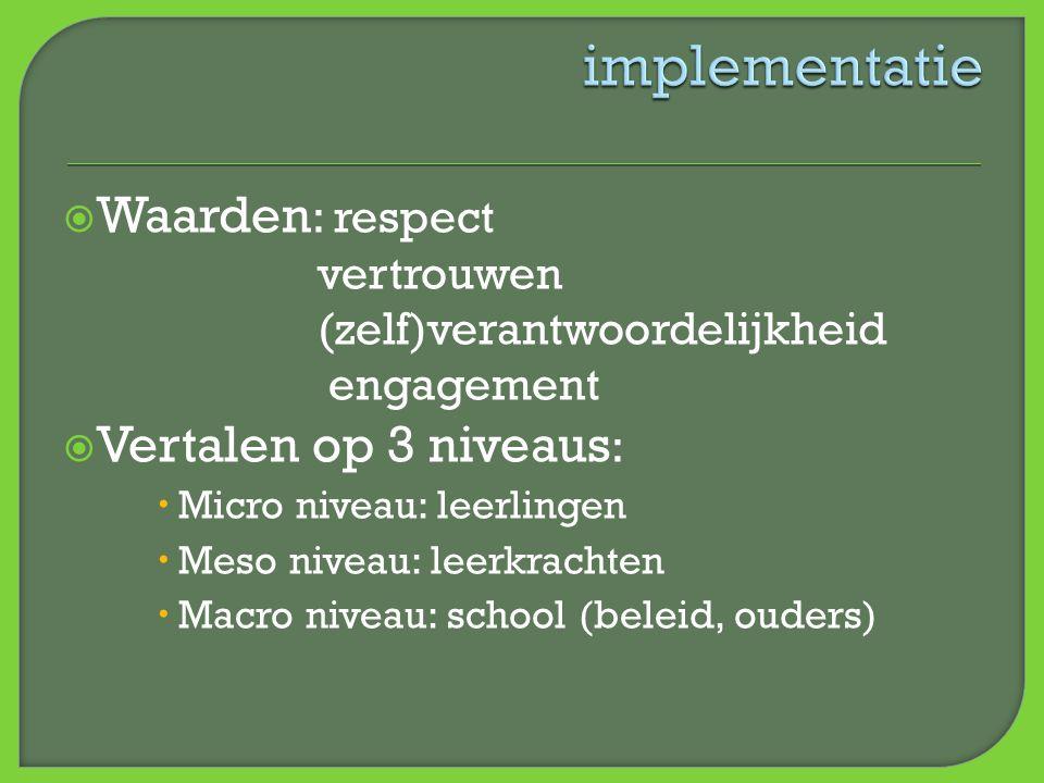  Waarden : respect vertrouwen (zelf)verantwoordelijkheid engagement  Vertalen op 3 niveaus :  Micro niveau: leerlingen  Meso niveau: leerkrachten
