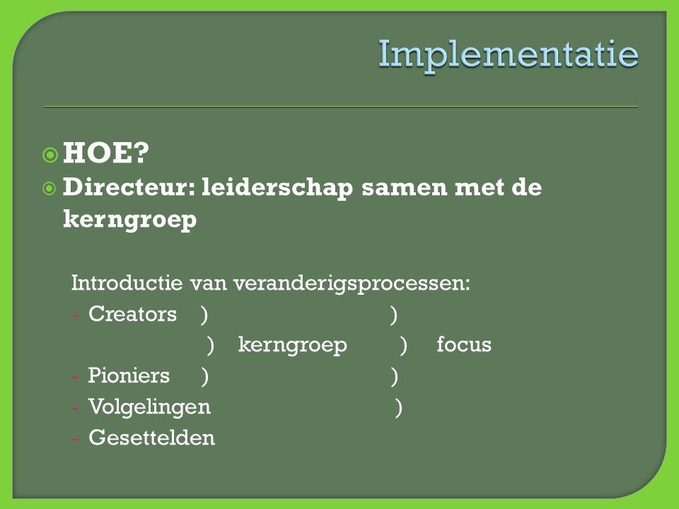  HOE?  Directeur: leiderschap samen met de kerngroep Introductie van veranderigsprocessen: - Creators ) ) ) kerngroep ) focus - Pioniers ) ) - Volge