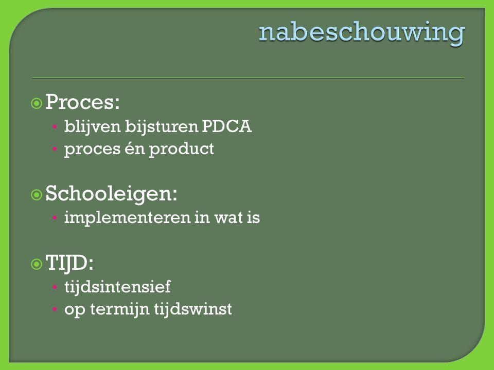  Proces: • blijven bijsturen PDCA • proces én product  Schooleigen: • implementeren in wat is  TIJD: • tijdsintensief • op termijn tijdswinst
