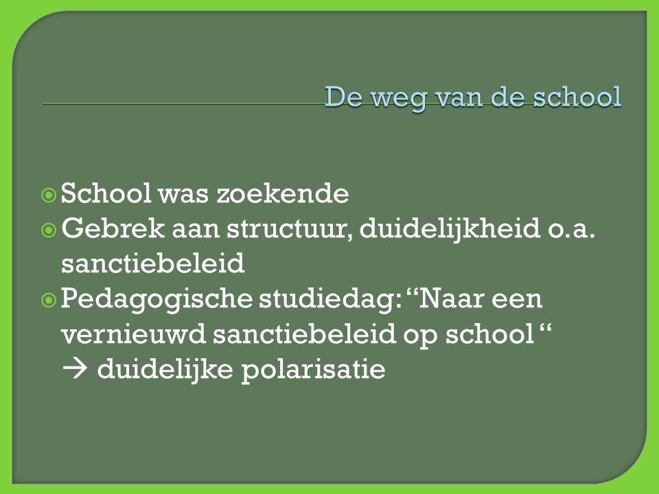 """ School was zoekende  Gebrek aan structuur, duidelijkheid o.a. sanctiebeleid  Pedagogische studiedag: """"Naar een vernieuwd sanctiebeleid op school """""""