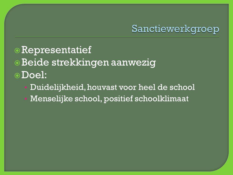  Representatief  Beide strekkingen aanwezig  Doel: • Duidelijkheid, houvast voor heel de school • Menselijke school, positief schoolklimaat