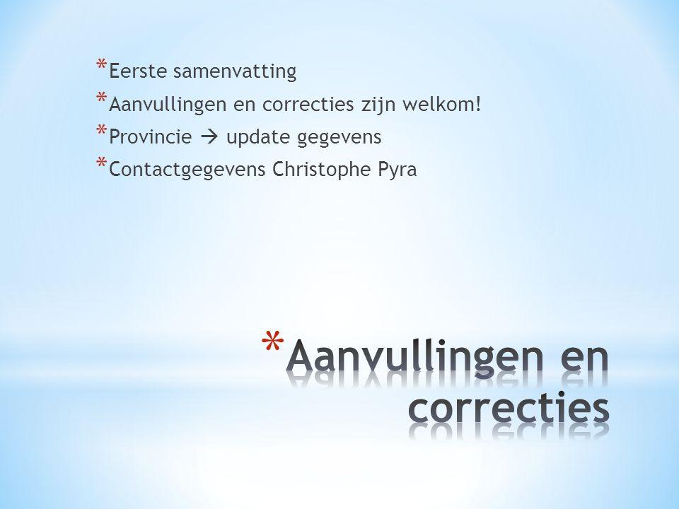* Eerste samenvatting * Aanvullingen en correcties zijn welkom! * Provincie  update gegevens * Contactgegevens Christophe Pyra