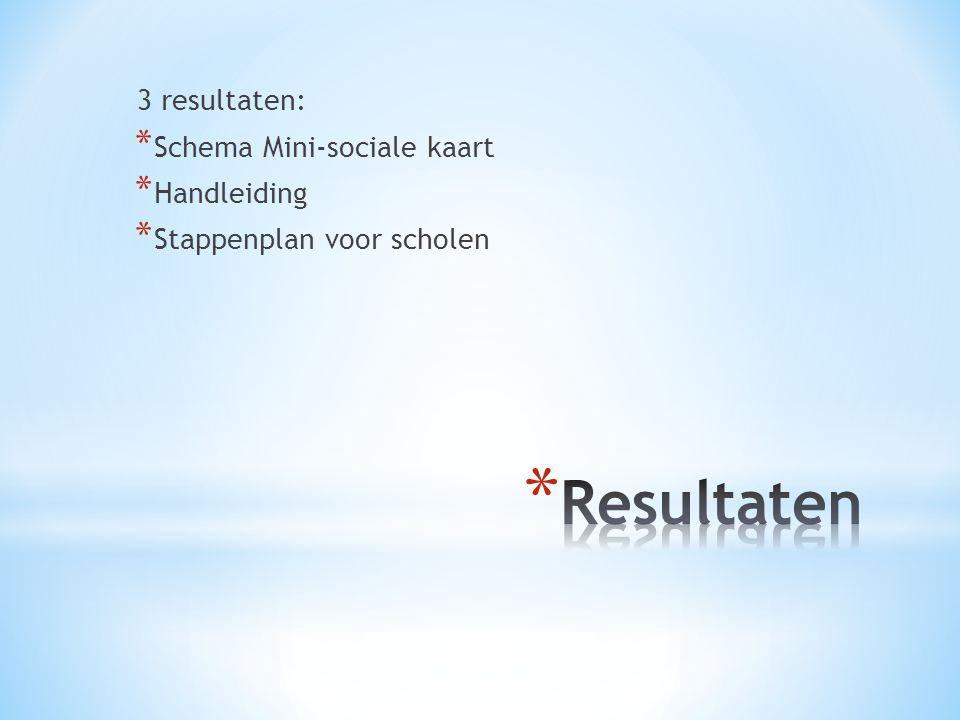 3 resultaten: * Schema Mini-sociale kaart * Handleiding * Stappenplan voor scholen
