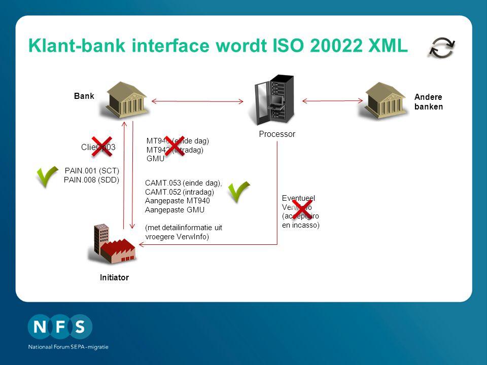 Klant-bank interface wordt ISO 20022 XML Initiator Processor MT940 (einde dag) MT942 (intradag) GMU Bank Andere banken PAIN.001 (SCT) PAIN.008 (SDD) Eventueel VerwInfo (acceptgiro en incasso) ClieOp03 CAMT.053 (einde dag), CAMT.052 (intradag) Aangepaste MT940 Aangepaste GMU (met detailinformatie uit vroegere VerwInfo)