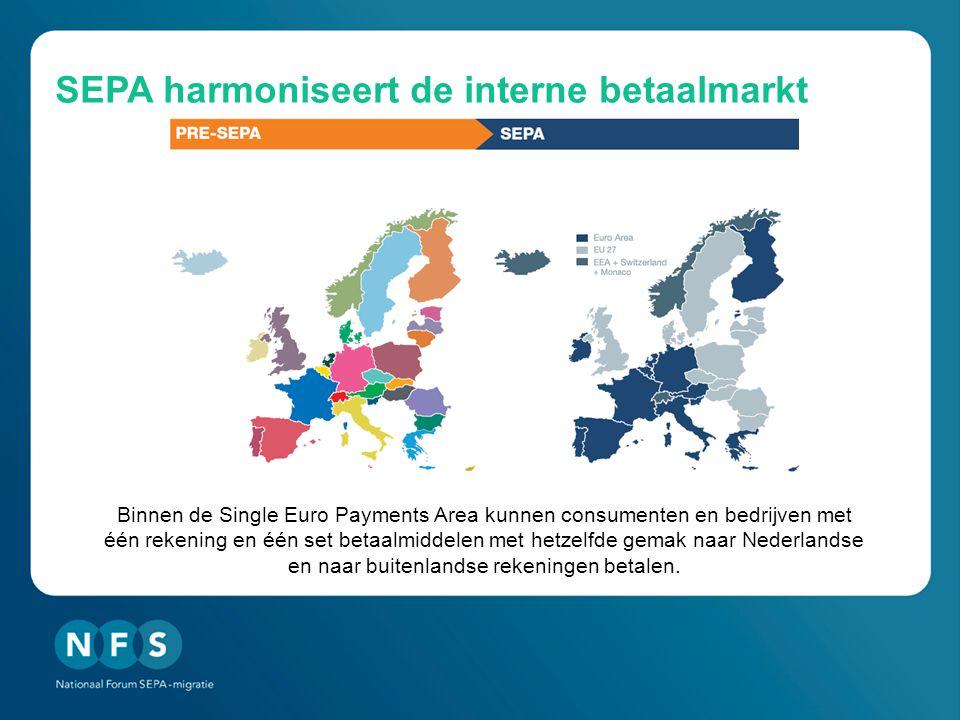 SEPA harmoniseert de interne betaalmarkt Binnen de Single Euro Payments Area kunnen consumenten en bedrijven met één rekening en één set betaalmiddelen met hetzelfde gemak naar Nederlandse en naar buitenlandse rekeningen betalen.