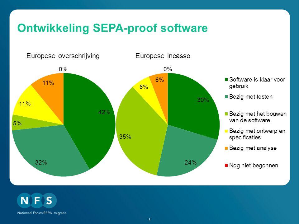Ontwikkeling SEPA-proof software 8