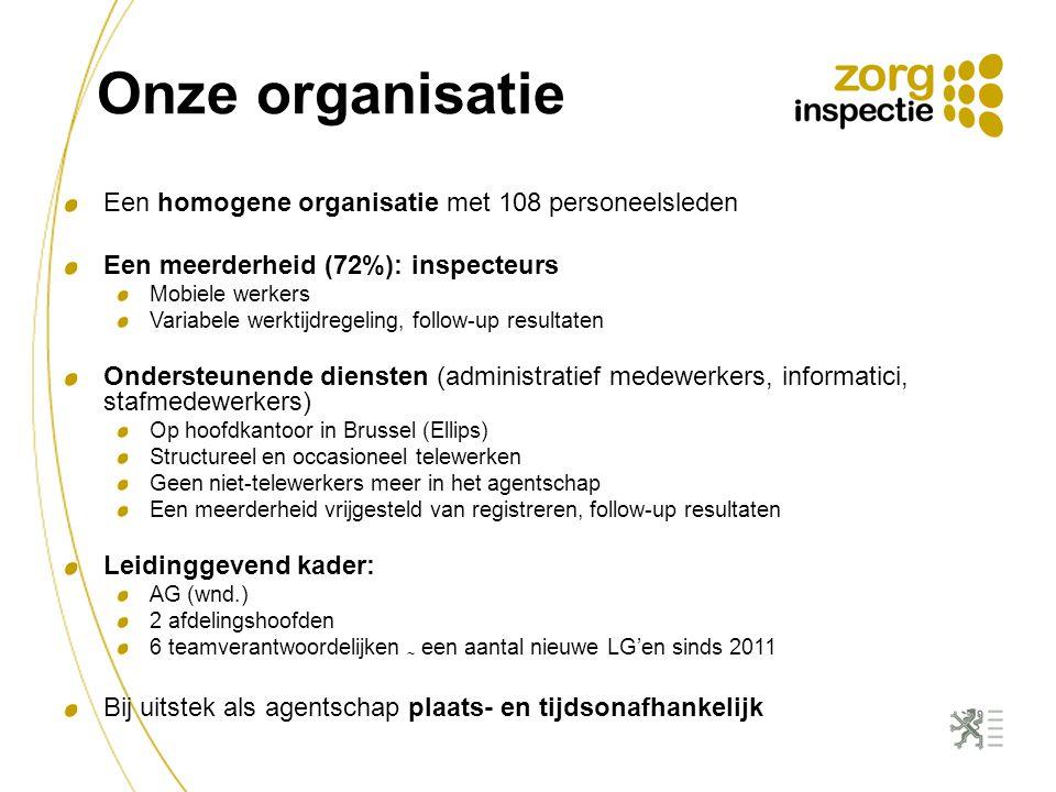 Onze organisatie Een homogene organisatie met 108 personeelsleden Een meerderheid (72%): inspecteurs Mobiele werkers Variabele werktijdregeling, follow-up resultaten Ondersteunende diensten (administratief medewerkers, informatici, stafmedewerkers) Op hoofdkantoor in Brussel (Ellips) Structureel en occasioneel telewerken Geen niet-telewerkers meer in het agentschap Een meerderheid vrijgesteld van registreren, follow-up resultaten Leidinggevend kader: AG (wnd.) 2 afdelingshoofden 6 teamverantwoordelijken ~ een aantal nieuwe LG'en sinds 2011 Bij uitstek als agentschap plaats- en tijdsonafhankelijk