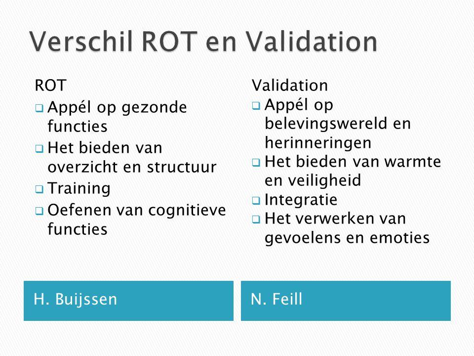H. BuijssenN. Feill ROT  Appél op gezonde functies  Het bieden van overzicht en structuur  Training  Oefenen van cognitieve functies Validation 