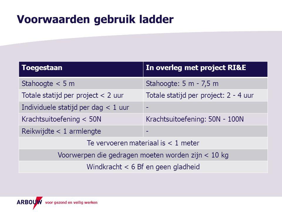 voor gezond en veilig werken Voorwaarden gebruik ladder ToegestaanIn overleg met project RI&E Stahoogte < 5 mStahoogte: 5 m - 7,5 m Totale statijd per