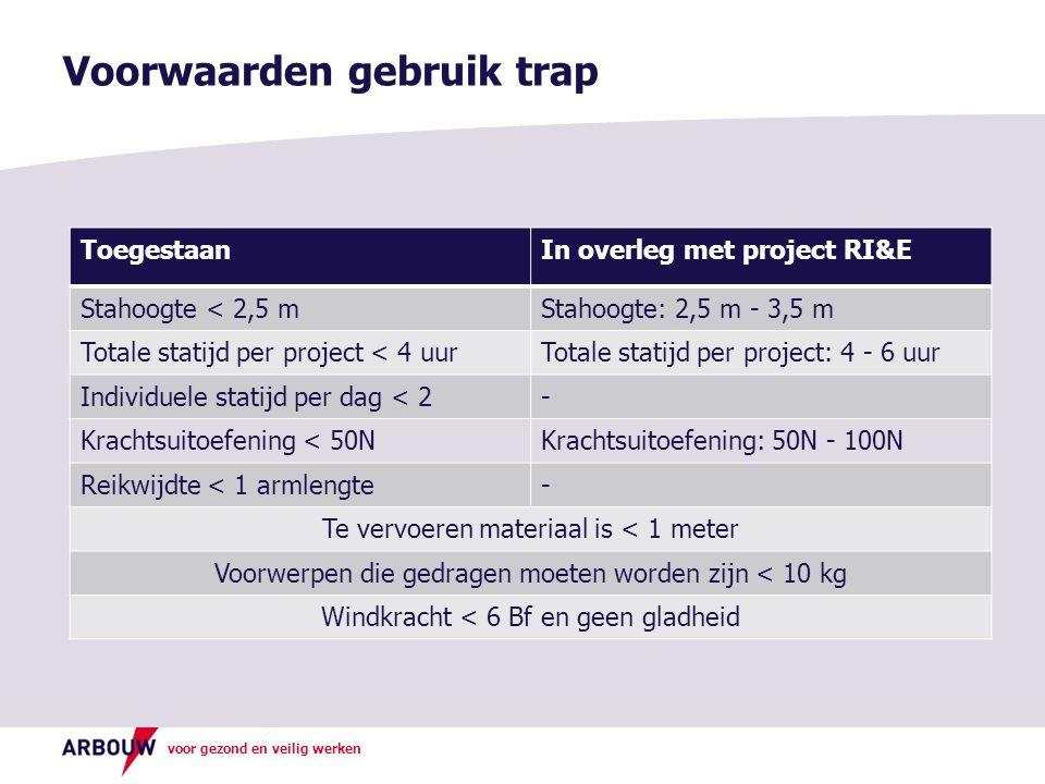 voor gezond en veilig werken Voorwaarden gebruik trap ToegestaanIn overleg met project RI&E Stahoogte < 2,5 mStahoogte: 2,5 m - 3,5 m Totale statijd p