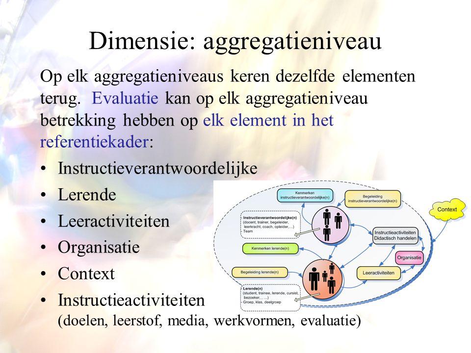 Dimensie: aggregatieniveau Op elk aggregatieniveaus keren dezelfde elementen terug. Evaluatie kan op elk aggregatieniveau betrekking hebben op elk ele