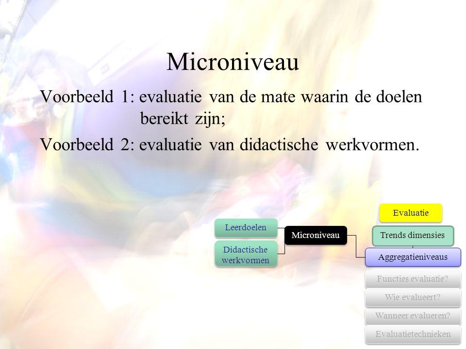 Microniveau Voorbeeld 1: evaluatie van de mate waarin de doelen bereikt zijn; Voorbeeld 2: evaluatie van didactische werkvormen. Microniveau Evaluatie