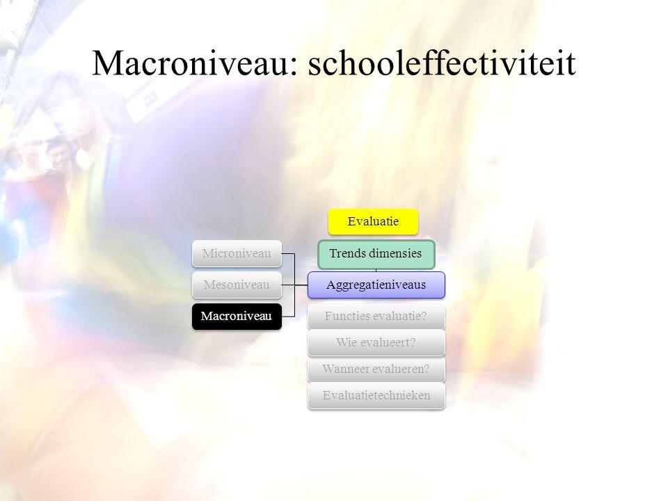 Macroniveau: schooleffectiviteit Microniveau Mesoniveau Macroniveau Evaluatie Aggregatieniveaus Trends dimensies Functies evaluatie? Wanneer evalueren
