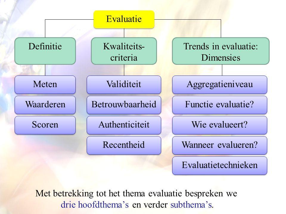 Evaluatie Aggregatieniveau Kwaliteits- criteria Trends in evaluatie: Dimensies Definitie Functie evaluatie? Wanneer evalueren? Evaluatietechnieken Wie