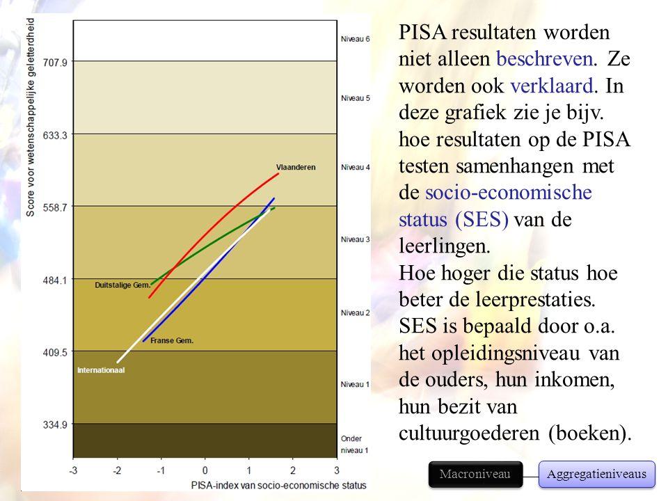 PISA resultaten worden niet alleen beschreven. Ze worden ook verklaard. In deze grafiek zie je bijv. hoe resultaten op de PISA testen samenhangen met