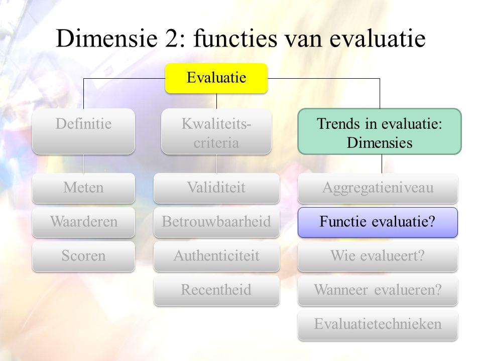 Dimensie 2: functies van evaluatie Evaluatie Aggregatieniveau Kwaliteits- criteria Trends in evaluatie: Dimensies Definitie Functie evaluatie? Wanneer