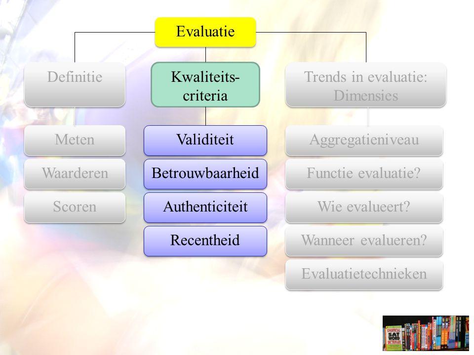 Evaluatie Aggregatieniveau Kwaliteits- criteria Trends in evaluatie: Dimensies Trends in evaluatie: Dimensies Definitie Functie evaluatie? Wanneer eva