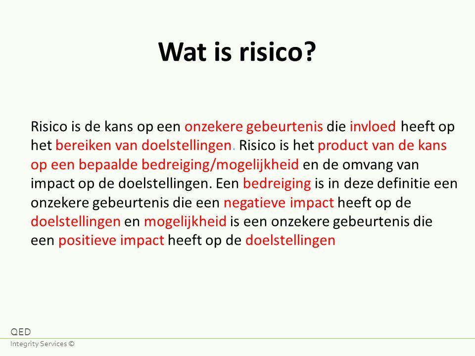 Wat is risico? Risico is de kans op een onzekere gebeurtenis die invloed heeft op het bereiken van doelstellingen. Risico is het product van de kans o