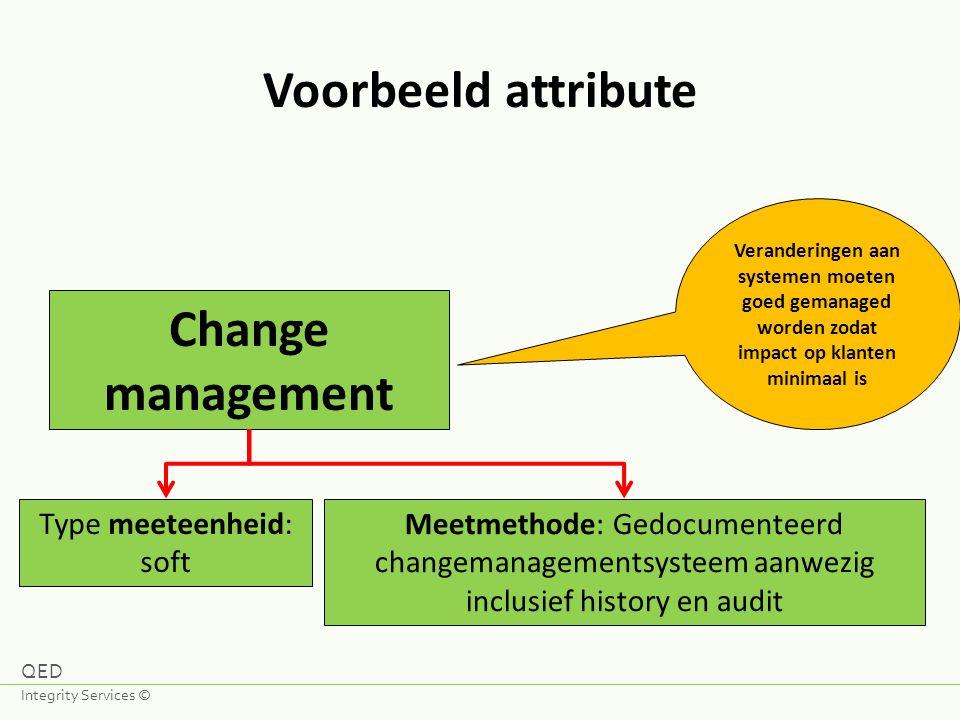 Voorbeeld attribute Change management Veranderingen aan systemen moeten goed gemanaged worden zodat impact op klanten minimaal is Type meeteenheid: so